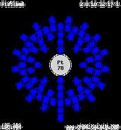 Electron Dot
