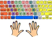 Use the Correct Fingers on the Correct Keys
