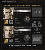 District 1 Tributes