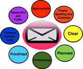 how to use the email system propely