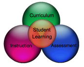 The Three Keys to Student Learning