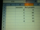 #of people last year on a table