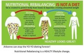 Nutritional Rebalancing Is Not a Diet