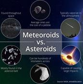 Meteoroids vs. Asteroids