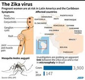 Origins and Areas affected by Zika