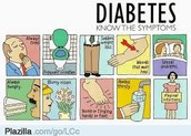 Wat is diabetes?