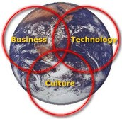 Globalization and Global Warming