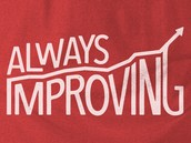 Siempre Mejorando