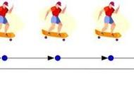 constant speed example
