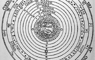 Heliocentric model based off Ptolemy's theories.