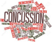 Concussion Testing for Ninth Grade Spring Sports at CB East and CB West