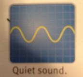 Quiet Sound