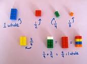 Legos in Math