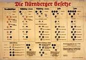Original Nuremberg Laws