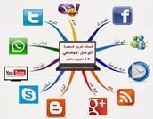 التكنولوجيا المعلومات في التعليم