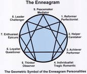 Enneagram Retreats