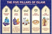 The five pillars of Islam