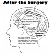 Mind Map After Surgery
