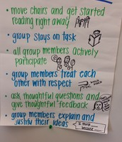 Ms. Guy's reading group expectations