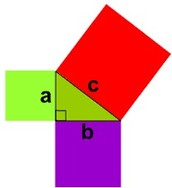 What is Pythagorean Theorem?