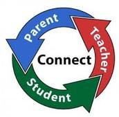 Student-led Conferences - Please Help
