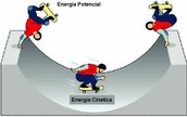 Energía cinética
