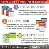 The Thrive Experience is as EASY AS 1,2,3!