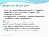The four generations of computers