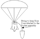 How our parachute will look and work