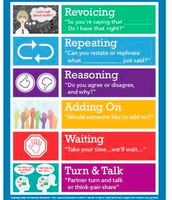Sentence starters for teachers and students