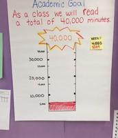 Our Class Academic Goal