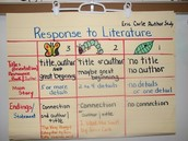 Response to Literature - Self Assessment