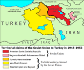 What is important about the Turkish Straits?