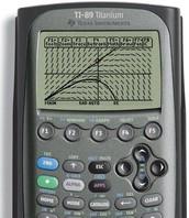 TI-89 Titanium by Texas Instruments