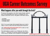 Career Outcomes Survey
