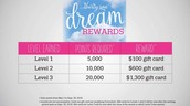 Dream Rewarsds are back! Are you excited?