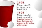 Binge Drinking Effects