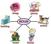 Definition of a noun