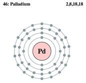 Elemental Info