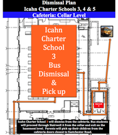 Dismissal Plan: C Level