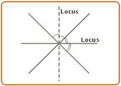 Lesson 6: Locus'