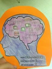 Brain Hemesphere
