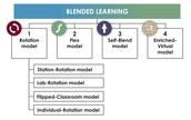 Blended Learning Models
