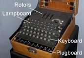 What is the Enigma Machine and how does it work?