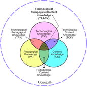The T-PACK Model