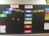 Lightning Bolts for Behavior!
