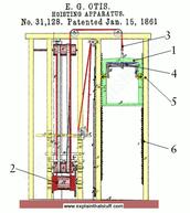 The Elevator Brake