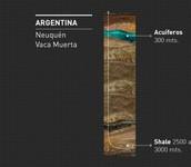 Diferencias  ambientales a favor de  la Argentina
