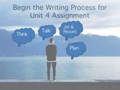 Begin by Prewriting