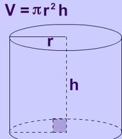 The Cylinder Formula